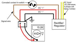 Recitifer Regulator Signal Wires - Rick's Motorsport ...