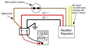 recregsignalwires 1 300x162 rectifier regulator signal wires rick's motorsport electrics blog 5 wire regulator rectifier wiring diagram at alyssarenee.co