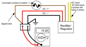 here is the same circuit with an oxidized or worn-out contact in the switch  causing a  75 volt drop between battery and regulator on the signal wire: