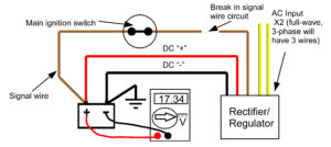 the regulator no longer has any input on the signal wire and thus has no  way to properly regulate the battery, resulting in an extreme overcharge