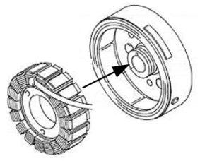 Stator Installation Guide – Rick's Motorsport Electrics Blog